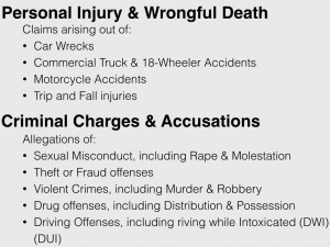 Practice areas - Criminal Defense Presoanl Injury and Wrongful death Representation of individuals called to testify before a Grand Jury Representation during any pre-arrest or pre-indictment investigation Jury trials and trials before judges Appeals of convictions and/or sentences in State and Federal Courts Federal crimes, white collar crimes, and complex conspiracy offenses Theft and Fraud offenses including: Bank Fraud, Wire Fraud, Mail Fraud, Embezzlement, Identity Theft, Computer and Internet related charges Allegations of Sexual Misconduct: Rape, Molestation, Sexual Battery, Carnal Knowledge of a Juvenile, Indecent Behavior with a Juvenile, Computer-Aided Solicitation of a Minor, Obscenity and other allegations of sexual misconduct Violent Crimes: Murder, Manslaughter, Negligent Homicide, Vehicular Homicide, Assault and Battery Drug Possession and Distribution offenses: Manufacture, Cultivation, Distribution, Possession with Intent to Distribute, or Simple Possession of Schedule I, Schedule II, Schedule III, Schedule IV Controlled Dangerous Substances Driving Offenses, including: Driving While Intoxicated (DWI/DUI), Driving under Suspension, Vehicular Homicide and other serious driving offenses Forfeiture proceedings, including: Asset Forfeitures, Property Forfeiture, Cash or Monetary Instrument Forfeiture, Bail Forfeitures and proceedings to setting aside Judgments of Bond Forfeiture